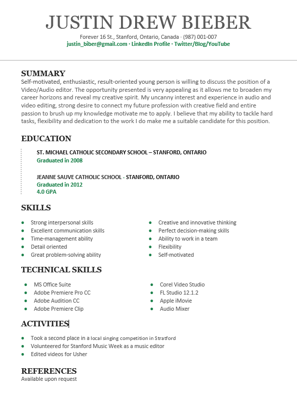 Your First Resume With No Work Experience Guide Skillroads Com