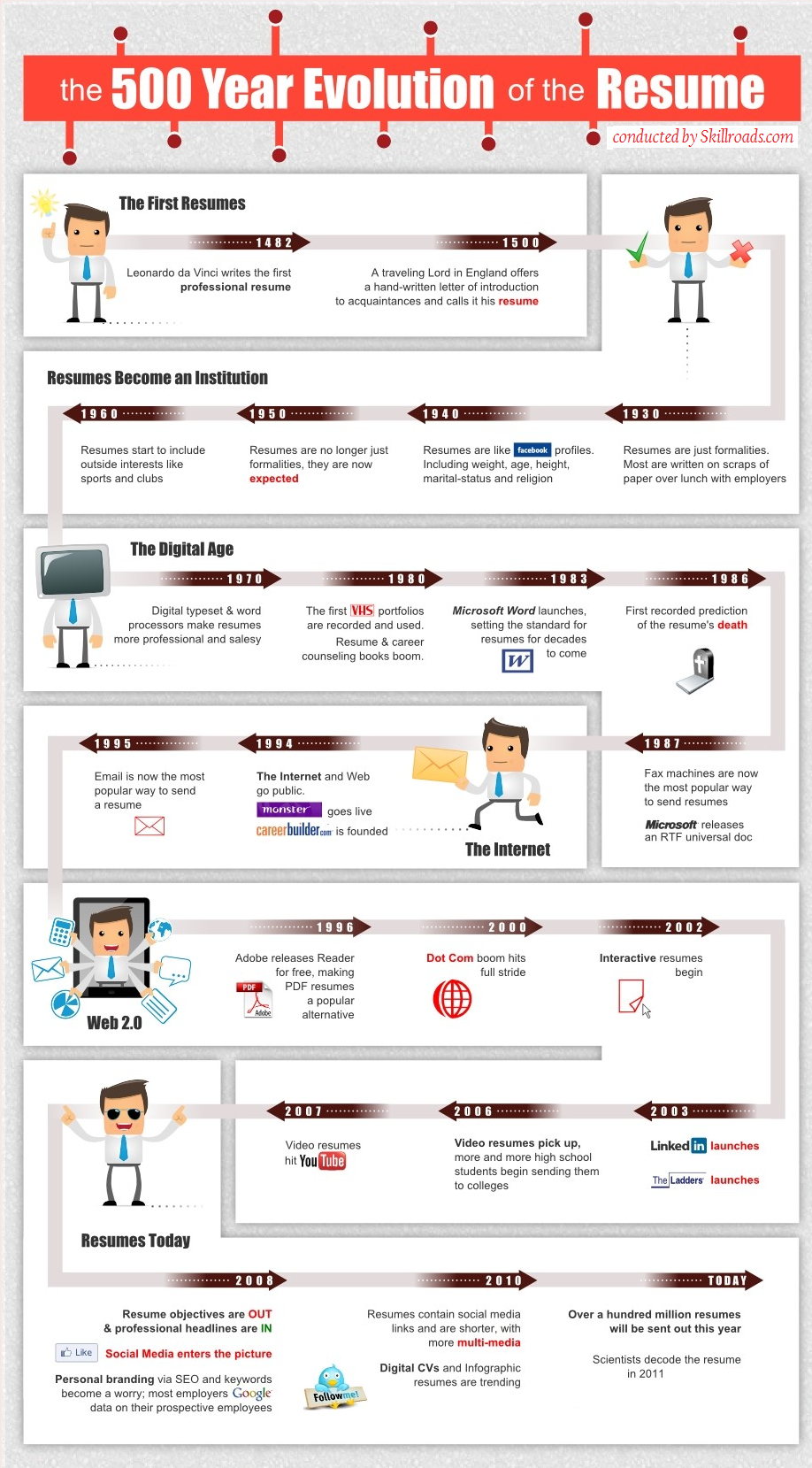 evolution_of_a_resume_infographic_photo