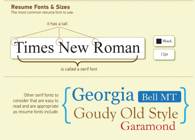 which_font_to_use_for_resume_photo
